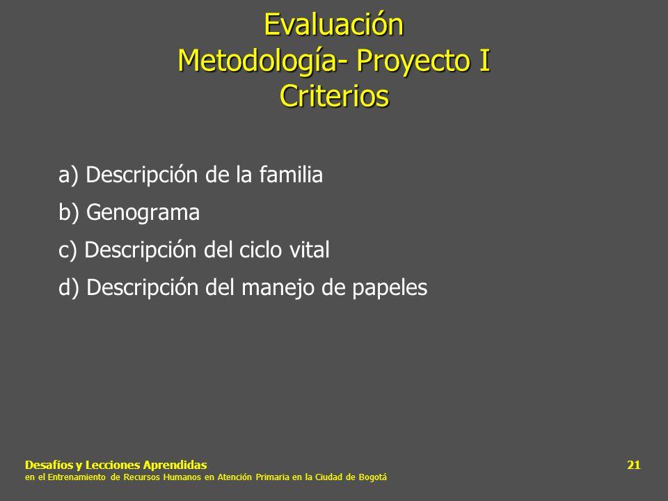 Desafíos y Lecciones Aprendidas en el Entrenamiento de Recursos Humanos en Atención Primaria en la Ciudad de Bogotá 21 Evaluación Metodología- Proyect