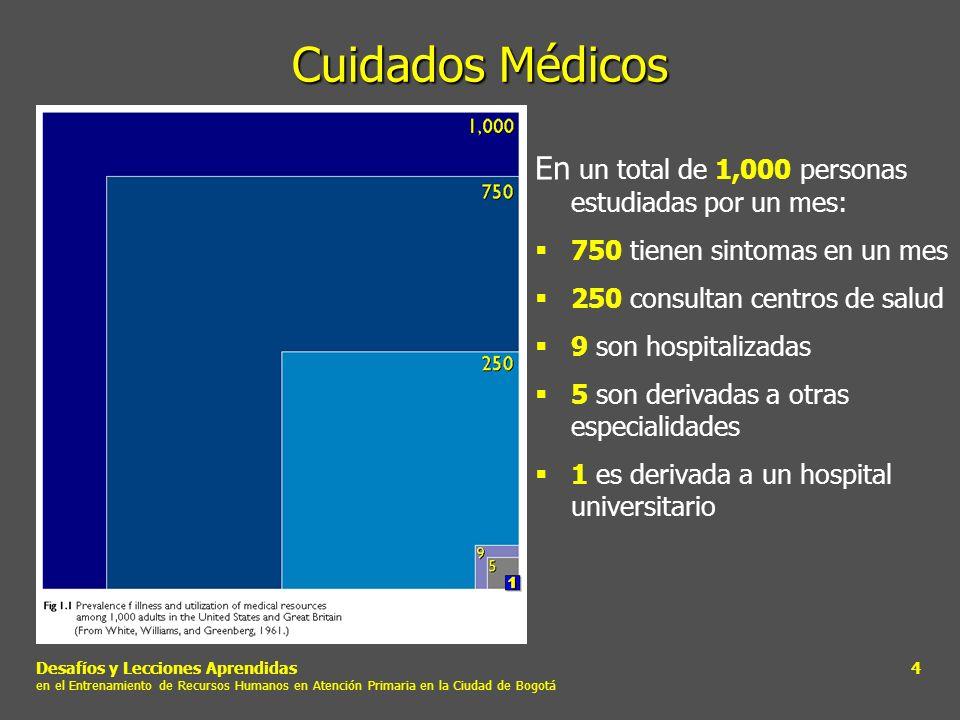 Desafíos y Lecciones Aprendidas en el Entrenamiento de Recursos Humanos en Atención Primaria en la Ciudad de Bogotá 4 Cuidados Médicos En un total de