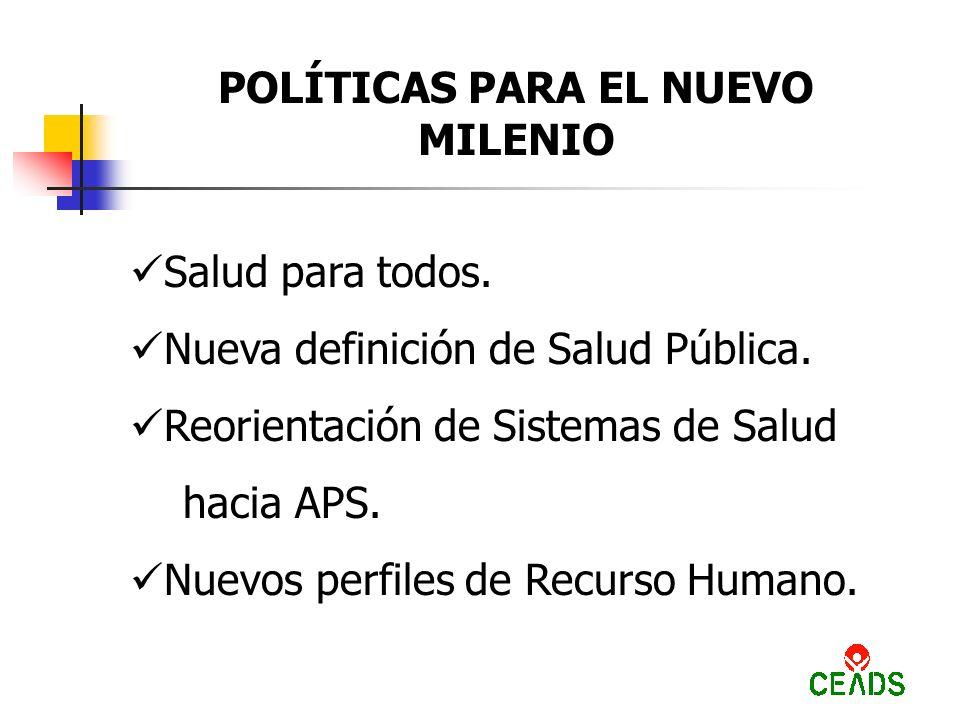 POLÍTICAS PARA EL NUEVO MILENIO Salud para todos. Nueva definición de Salud Pública.