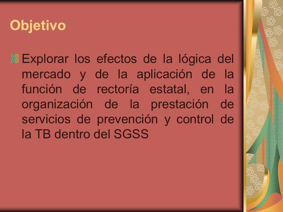 Objetivo Explorar los efectos de la lógica del mercado y de la aplicación de la función de rectoría estatal, en la organización de la prestación de servicios de prevención y control de la TB dentro del SGSS