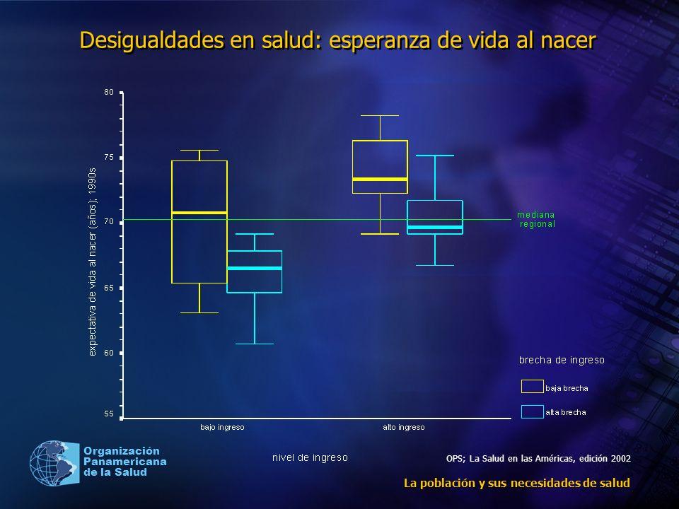Organización Panamericana de la Salud Desigualdades en salud: esperanza de vida al nacer OPS; La Salud en las Américas, edición 2002 La población y su