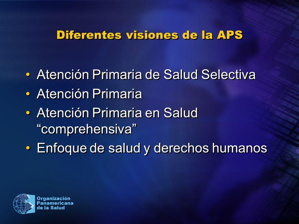 Organización Panamericana de la Salud Diferentes visiones de la APS Atención Primaria de Salud Selectiva Atención Primaria Atención Primaria en Salud