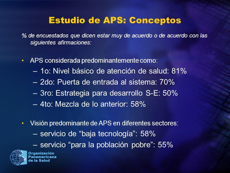 Organización Panamericana de la Salud Estudio de APS: Conceptos % de encuestados que dicen estar muy de acuerdo o de acuerdo con las siguientes afirma