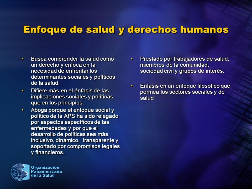 Organización Panamericana de la Salud Enfoque de salud y derechos humanos Busca comprender la salud como un derecho y enfoca en la necesidad de enfren