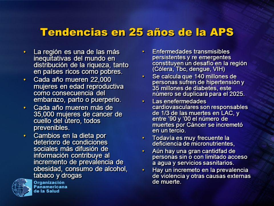 Organización Panamericana de la Salud Tendencias en 25 años de la APS La región es una de las más inequitativas del mundo en distribución de la riquez