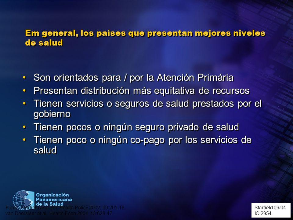 Organización Panamericana de la Salud Son orientados para / por la Atención Primária Presentan distribución más equitativa de recursos Tienen servicio