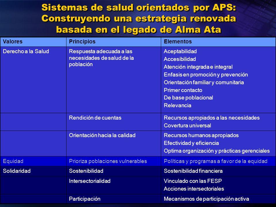 Organización Panamericana de la Salud Sistemas de salud orientados por APS: Construyendo una estrategia renovada basada en el legado de Alma Ata Valor