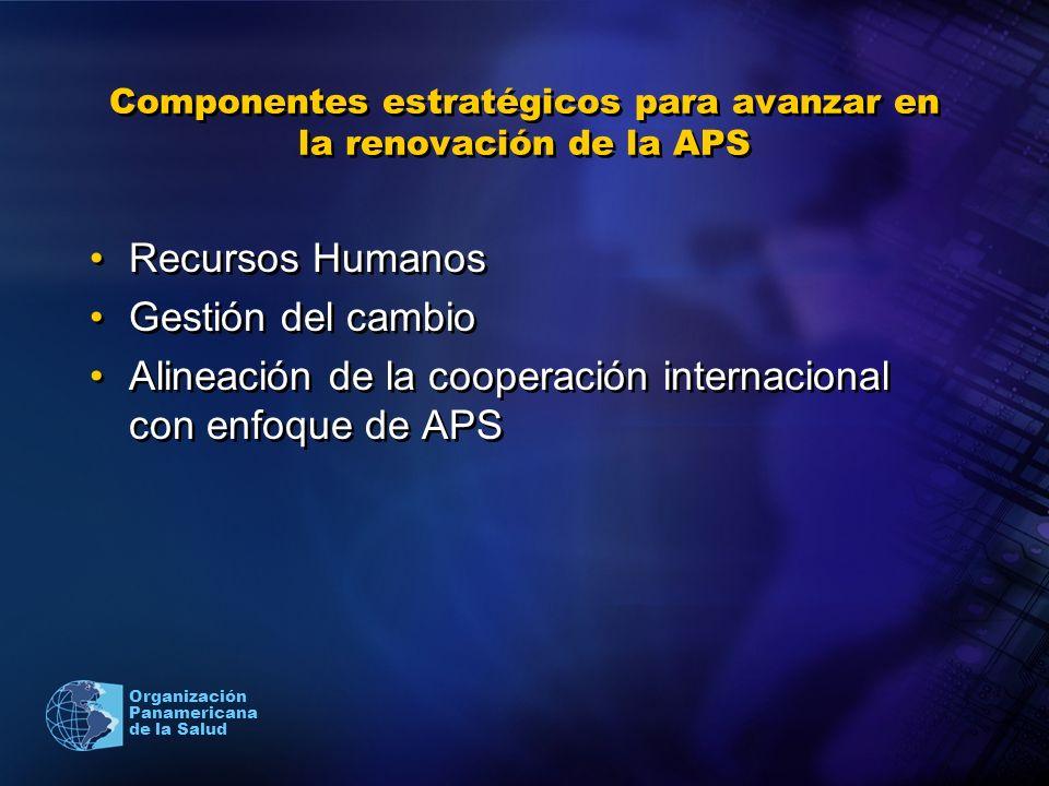 Organización Panamericana de la Salud Componentes estratégicos para avanzar en la renovación de la APS Recursos Humanos Gestión del cambio Alineación