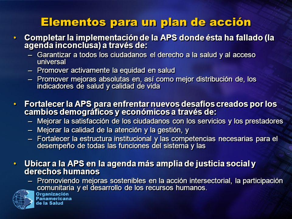 Organización Panamericana de la Salud Elementos para un plan de acción Completar la implementación de la APS donde ésta ha fallado (la agenda inconclu