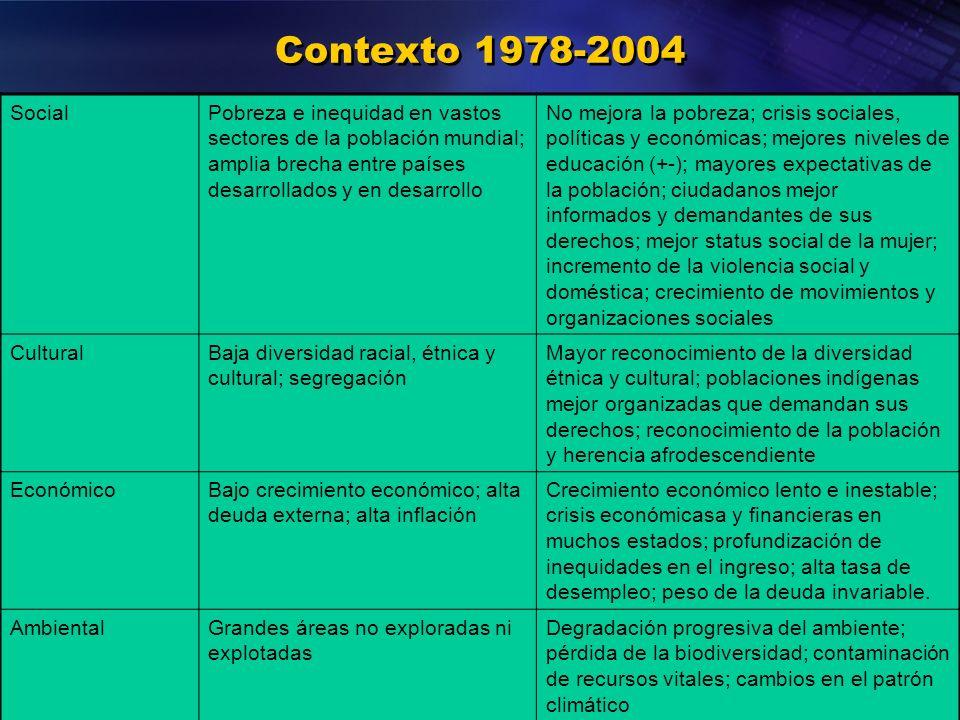 Organización Panamericana de la Salud Contexto 1978-2004 SocialPobreza e inequidad en vastos sectores de la población mundial; amplia brecha entre paí