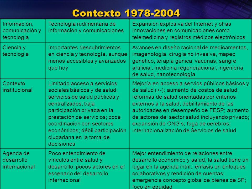Organización Panamericana de la Salud Contexto 1978-2004 Información, comunicación y tecnología Tecnología rudimentaria de información y comunicacione