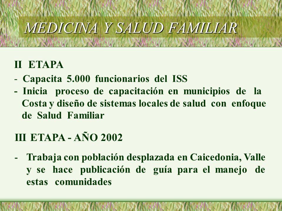 MEDICINA Y SALUD FAMILIAR II ETAPA - Capacita 5.000 funcionarios del ISS - Inicia proceso de capacitación en municipios de la Costa y diseño de sistemas locales de salud con enfoque de Salud Familiar III ETAPA - AÑO 2002 - Trabaja con población desplazada en Caicedonia, Valle y se hace publicación de guía para el manejo de estas comunidades
