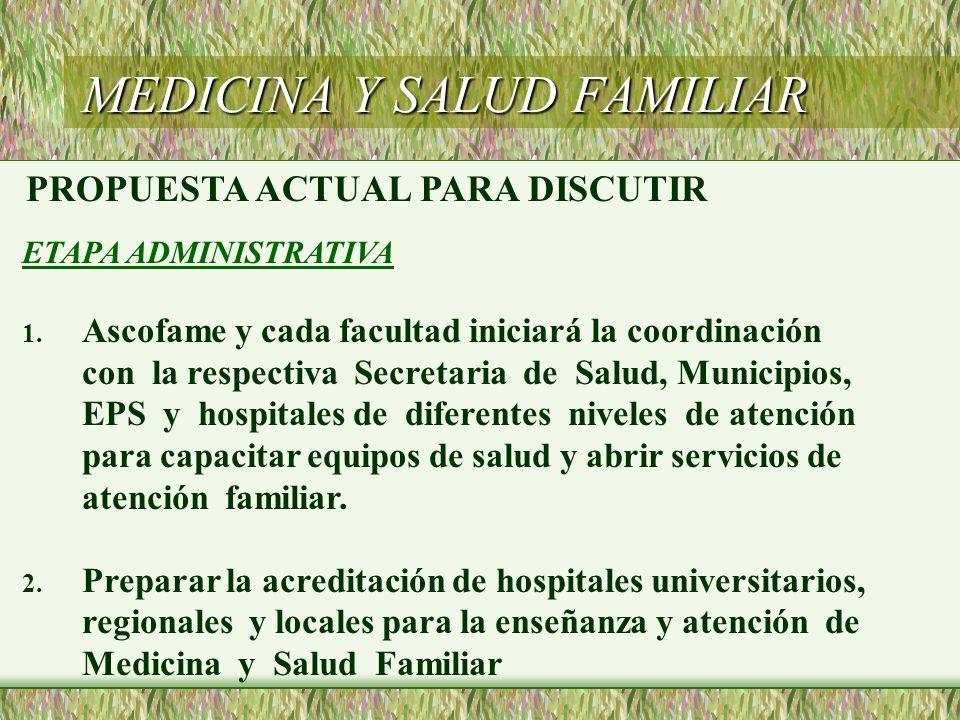 MEDICINA Y SALUD FAMILIAR PROPUESTA ACTUAL PARA DISCUTIR ETAPA ADMINISTRATIVA 1. Ascofame y cada facultad iniciará la coordinación con la respectiva S