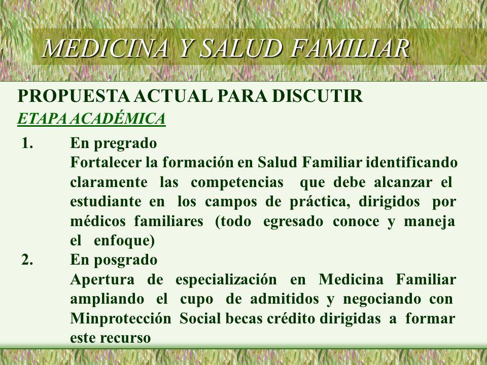 MEDICINA Y SALUD FAMILIAR PROPUESTA ACTUAL PARA DISCUTIR ETAPA ACADÉMICA 1.En pregrado Fortalecer la formación en Salud Familiar identificando clarame