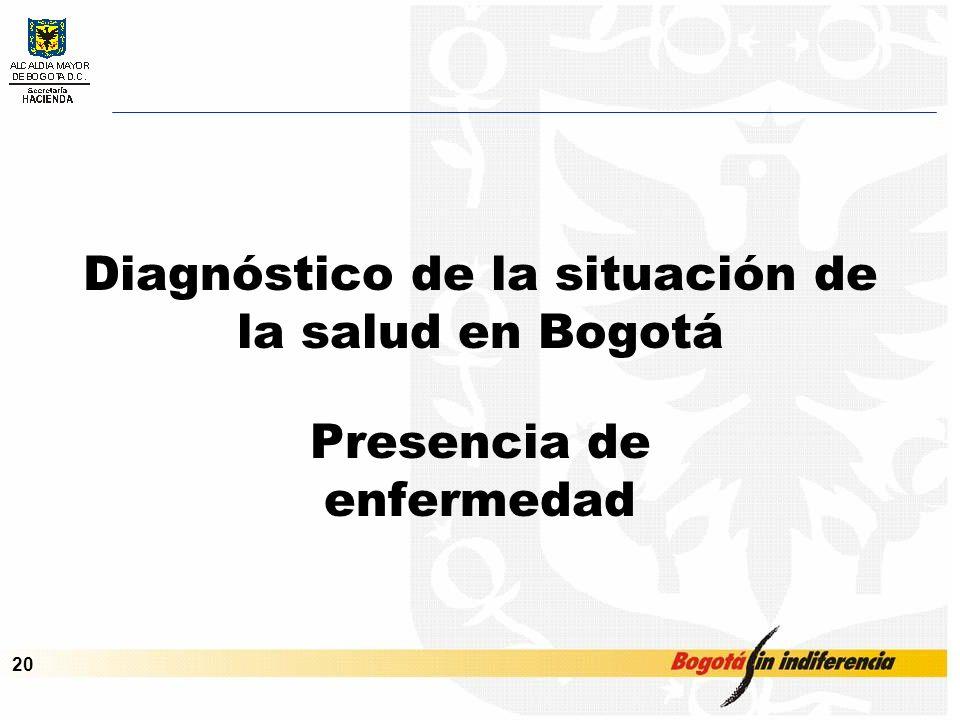 Cupo de Endeudamiento – Septiembre de 2001 20 Diagnóstico de la situación de la salud en Bogotá Presencia de enfermedad