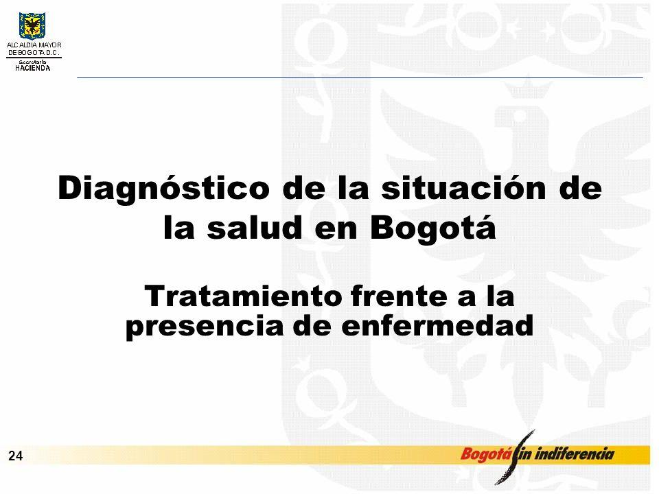 Cupo de Endeudamiento – Septiembre de 2001 24 Diagnóstico de la situación de la salud en Bogotá Tratamiento frente a la presencia de enfermedad