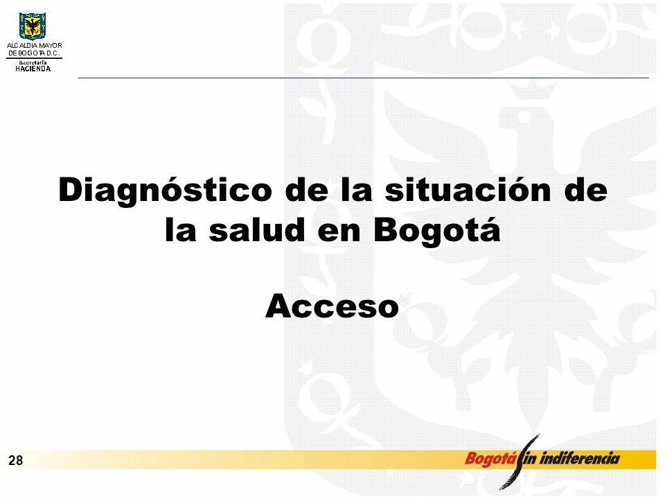 Cupo de Endeudamiento – Septiembre de 2001 28 Diagnóstico de la situación de la salud en Bogotá Acceso