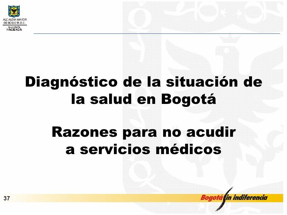 Cupo de Endeudamiento – Septiembre de 2001 37 Diagnóstico de la situación de la salud en Bogotá Razones para no acudir a servicios médicos