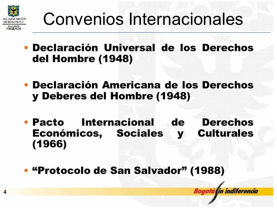 Cupo de Endeudamiento – Septiembre de 2001 4 Convenios Internacionales Declaración Universal de los Derechos del Hombre (1948) Declaración Americana de los Derechos y Deberes del Hombre (1948) Pacto Internacional de Derechos Económicos, Sociales y Culturales (1966) Protocolo de San Salvador (1988)