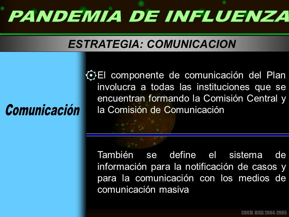 COSTA RICA 2004-2005 ESTRATEGIA: COMUNICACION El componente de comunicación del Plan involucra a todas las instituciones que se encuentran formando la Comisión Central y la Comisión de Comunicación También se define el sistema de información para la notificación de casos y para la comunicación con los medios de comunicación masiva