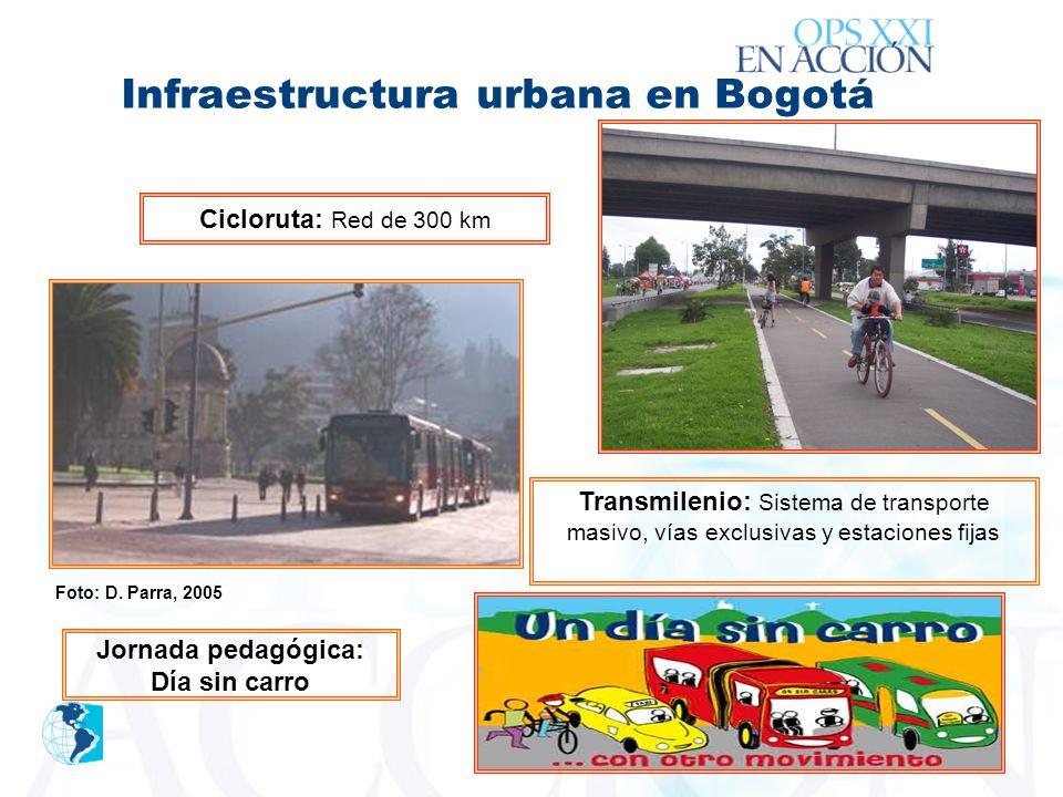 ´ Cicloruta: Red de 300 km Transmilenio: Sistema de transporte masivo, vías exclusivas y estaciones fijas Infraestructura urbana en Bogotá Jornada pedagógica: Día sin carro Foto: D.