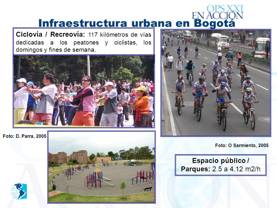´ Ciclovía / Recreovía: 117 kilómetros de vías dedicadas a los peatones y ciclistas, los domingos y fines de semana.