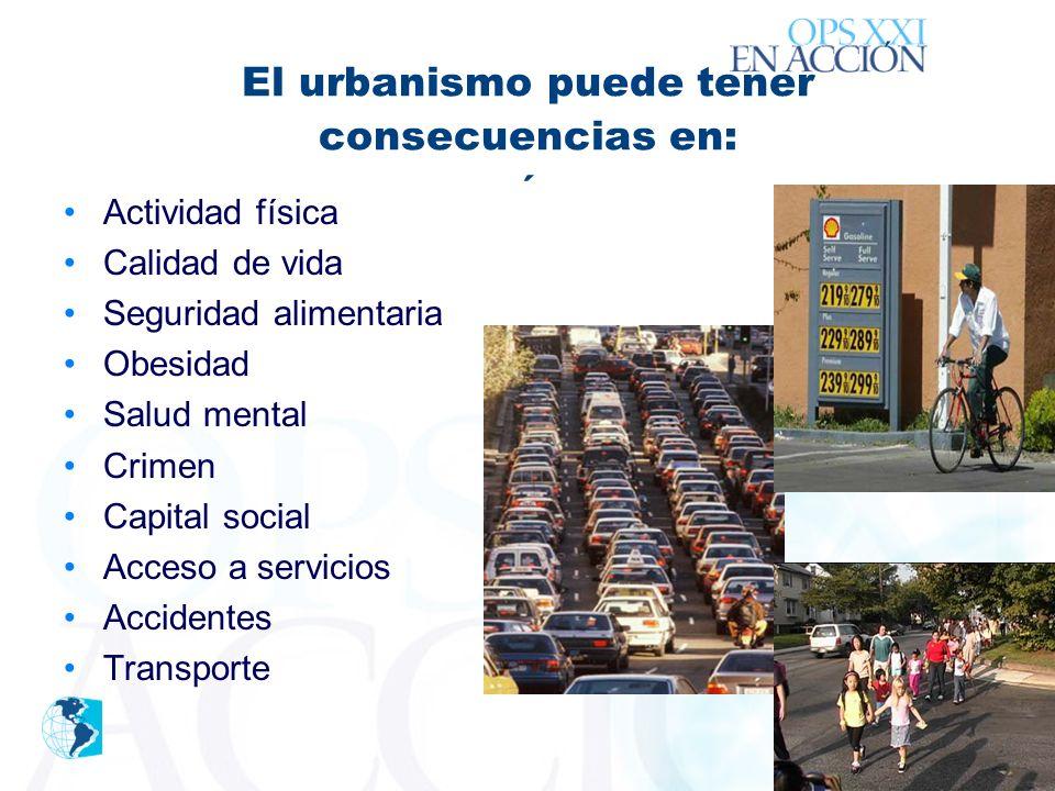 ´ El urbanismo puede tener consecuencias en: ´ Actividad física Calidad de vida Seguridad alimentaria Obesidad Salud mental Crimen Capital social Acceso a servicios Accidentes Transporte