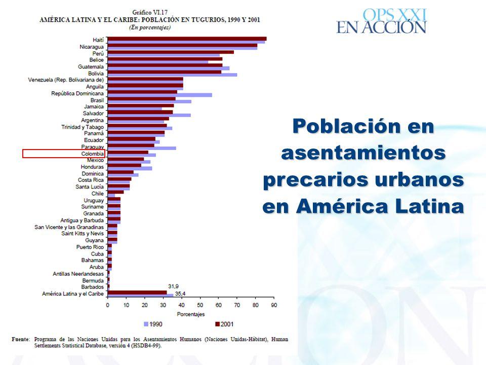 ´ Población en asentamientos precarios urbanos en América Latina