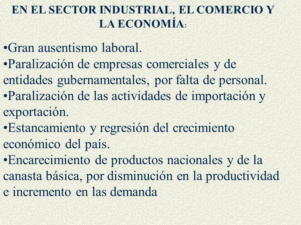 EN EL SECTOR INDUSTRIAL, EL COMERCIO Y LA ECONOMÍA : Gran ausentismo laboral. Paralización de empresas comerciales y de entidades gubernamentales, por