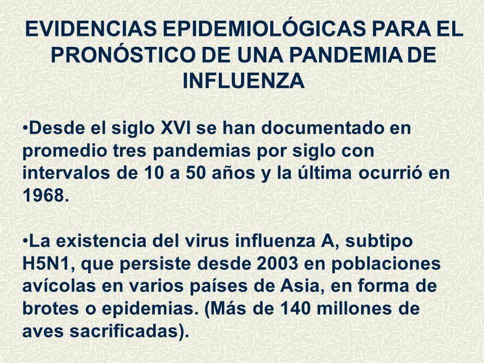 EVIDENCIAS EPIDEMIOLÓGICAS PARA EL PRONÓSTICO DE UNA PANDEMIA DE INFLUENZA Desde el siglo XVI se han documentado en promedio tres pandemias por siglo