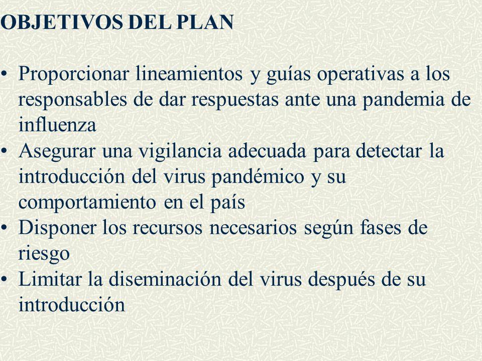 OBJETIVOS DEL PLAN Proporcionar lineamientos y guías operativas a los responsables de dar respuestas ante una pandemia de influenza Asegurar una vigil
