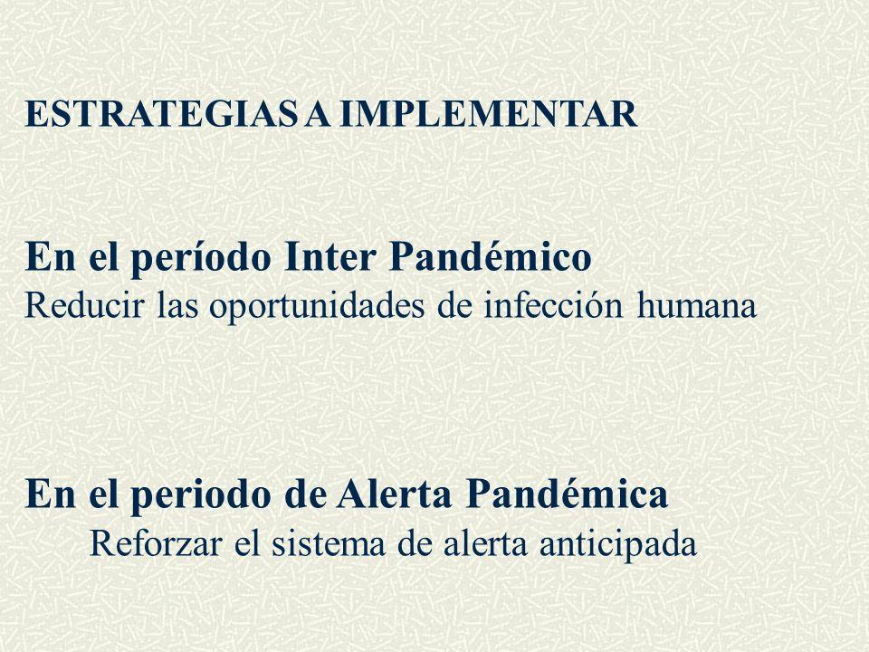 ESTRATEGIAS A IMPLEMENTAR En el período Inter Pandémico Reducir las oportunidades de infección humana En el periodo de Alerta Pandémica Reforzar el si
