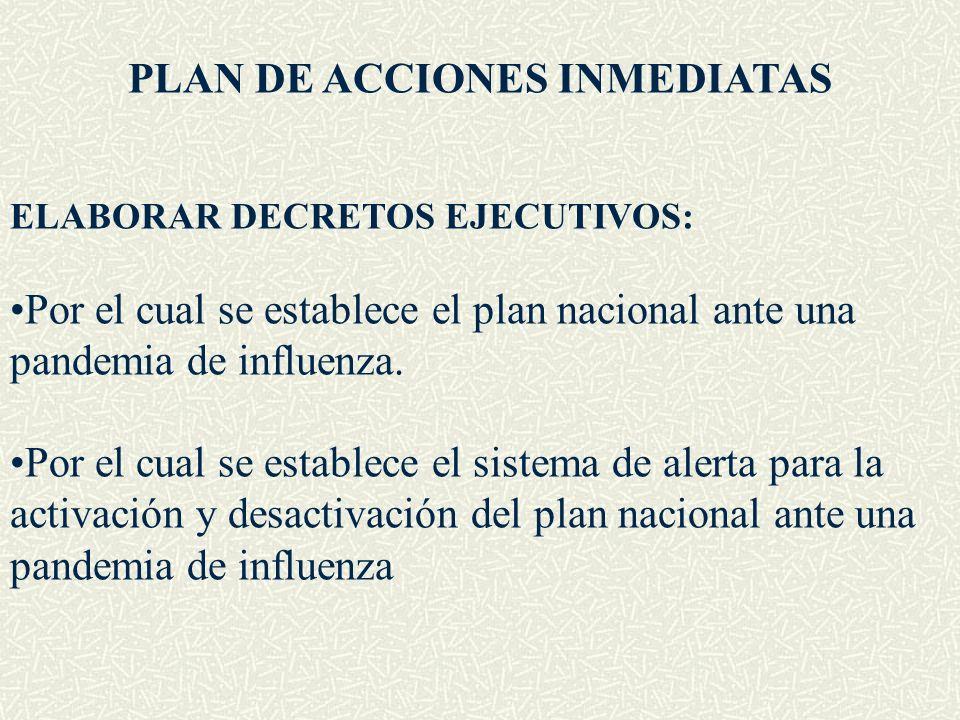 PLAN DE ACCIONES INMEDIATAS ELABORAR DECRETOS EJECUTIVOS: Por el cual se establece el plan nacional ante una pandemia de influenza. Por el cual se est