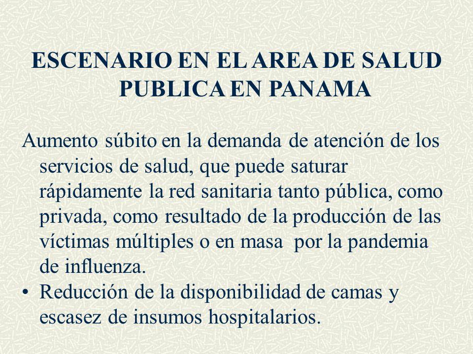 ESCENARIO EN EL AREA DE SALUD PUBLICA EN PANAMA Aumento súbito en la demanda de atención de los servicios de salud, que puede saturar rápidamente la r