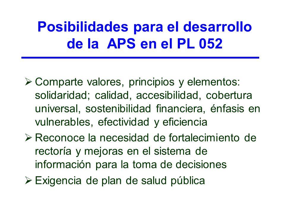 Posibilidades para el desarrollo de la APS en el PL 052 Comparte valores, principios y elementos: solidaridad; calidad, accesibilidad, cobertura unive