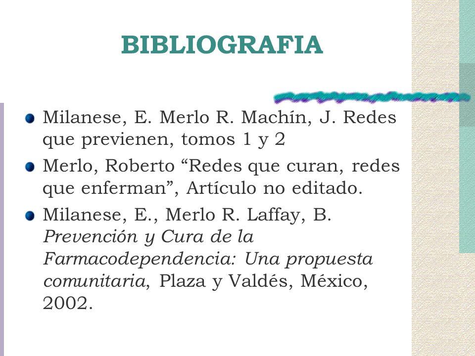 BIBLIOGRAFIA Milanese, E. Merlo R. Machín, J. Redes que previenen, tomos 1 y 2 Merlo, Roberto Redes que curan, redes que enferman, Artículo no editado