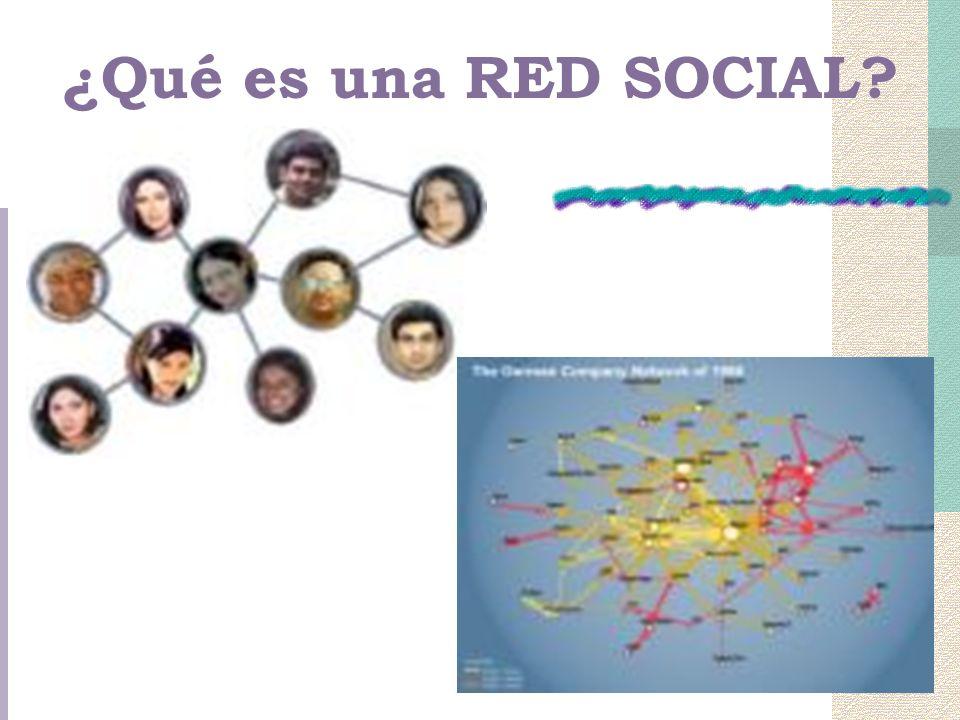 RED SOCIAL Metáfora, representación, modelo, categoría abstracta, construcción científica.