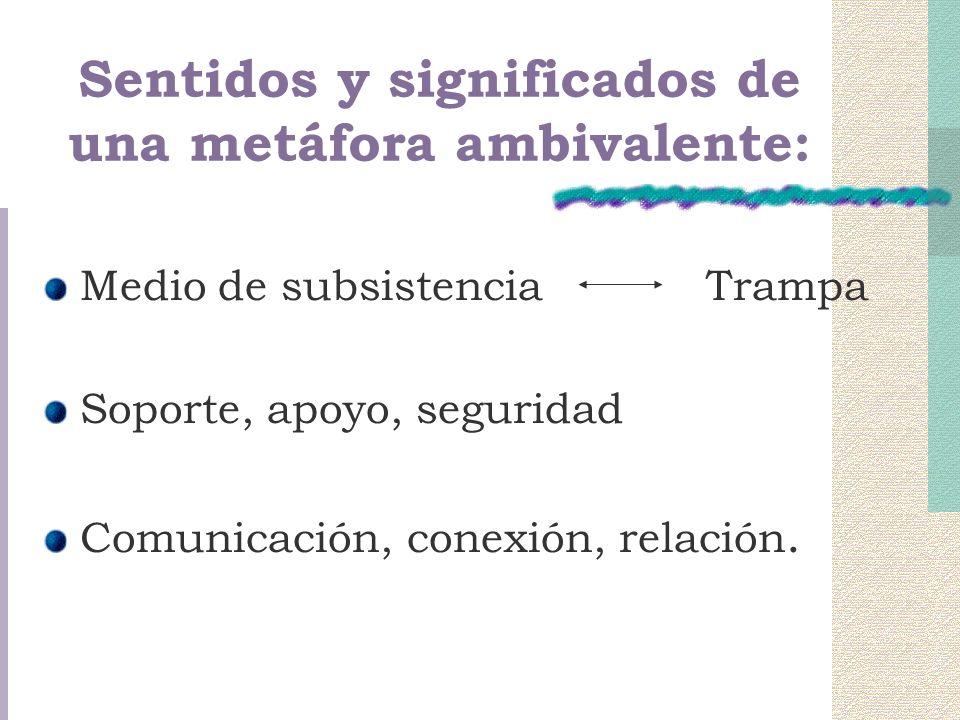 Sentidos y significados de una metáfora ambivalente: Medio de subsistencia Trampa Soporte, apoyo, seguridad Comunicación, conexión, relación.