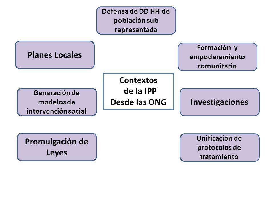Contextos de la IPP Desde las ONG Promulgación de Leyes Planes Locales Formación y empoderamiento comunitario Investigaciones Defensa de DD HH de pobl