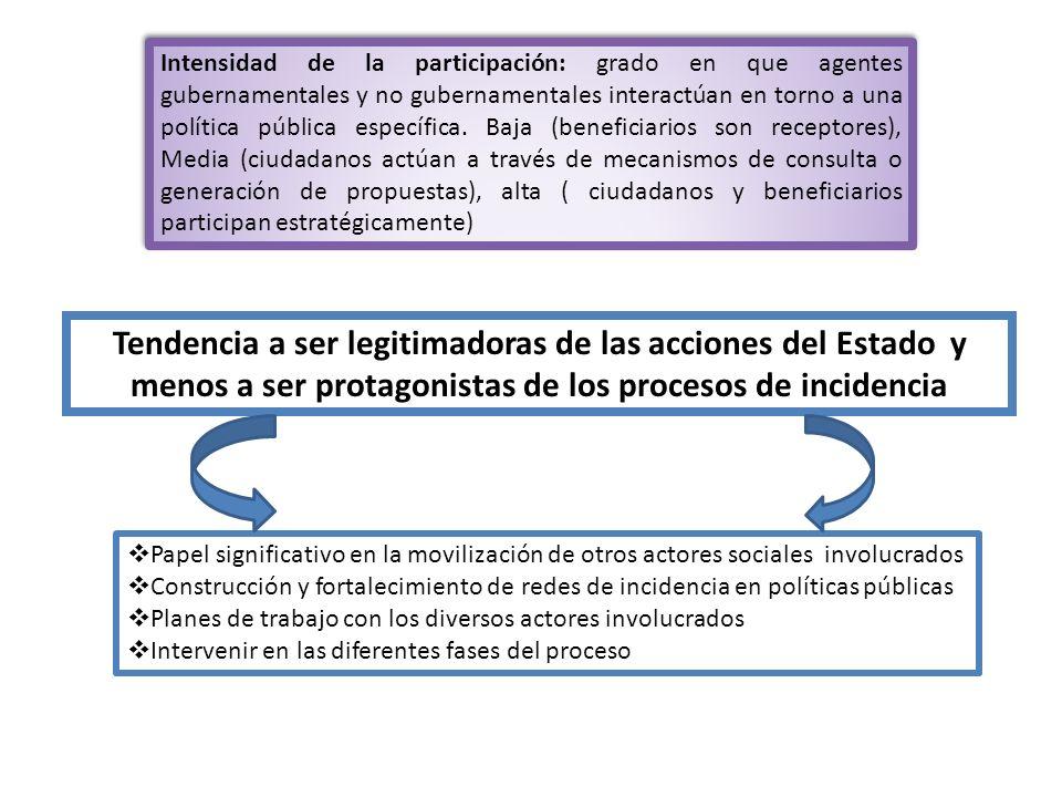 Papel significativo en la movilización de otros actores sociales involucrados Construcción y fortalecimiento de redes de incidencia en políticas públi