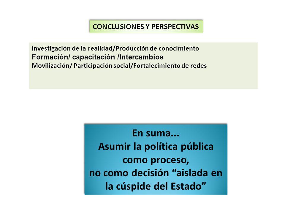CONCLUSIONES Y PERSPECTIVAS Investigación de la realidad/Producción de conocimiento Formación/ capacitación /Intercambios Movilización/ Participación