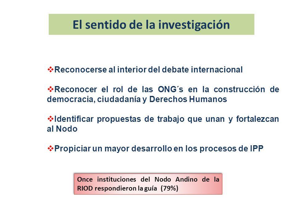 Reconocerse al interior del debate internacional Reconocer el rol de las ONG´s en la construcción de democracia, ciudadanía y Derechos Humanos Identif