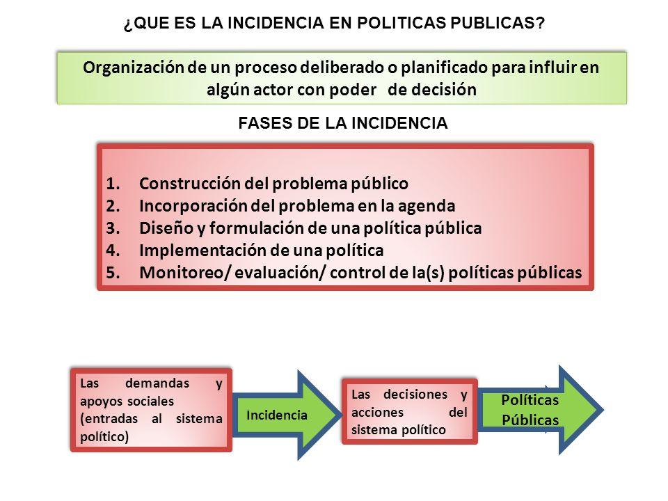 ¿QUE ES LA INCIDENCIA EN POLITICAS PUBLICAS? Organización de un proceso deliberado o planificado para influir en algún actor con poder de decisión 1.C