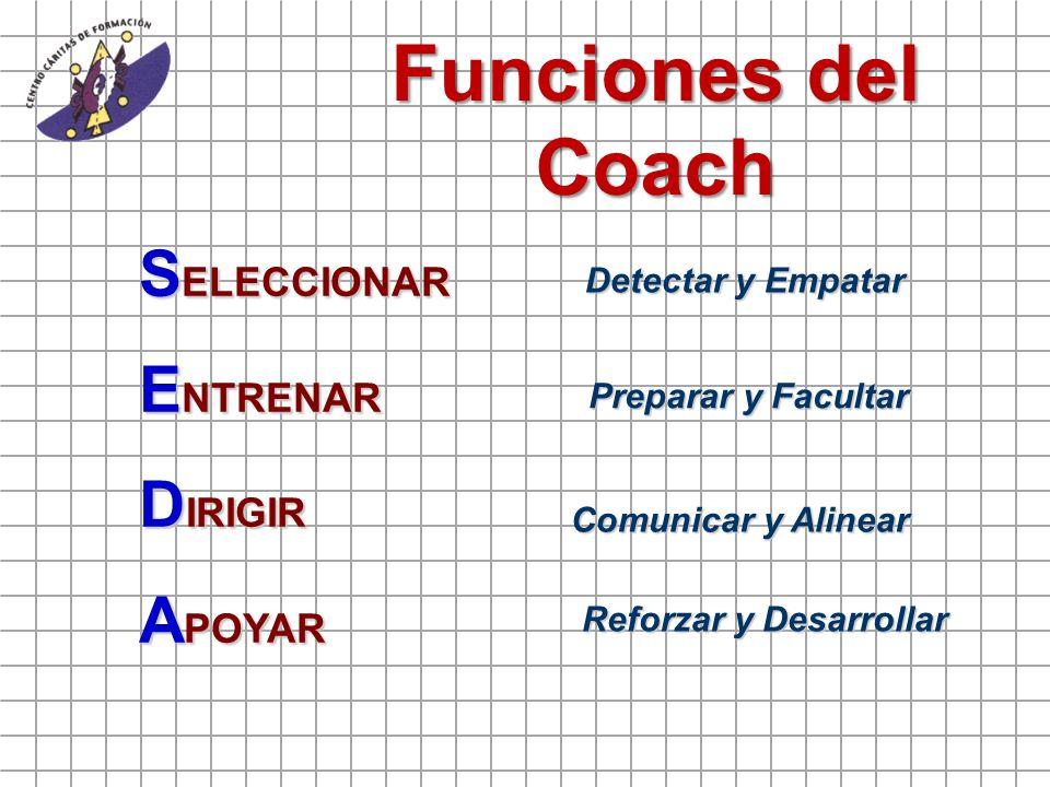 Funciones del Coach S ELECCIONAR E NTRENAR D IRIGIR A POYAR Detectar y Empatar Preparar y Facultar Comunicar y Alinear Reforzar y Desarrollar