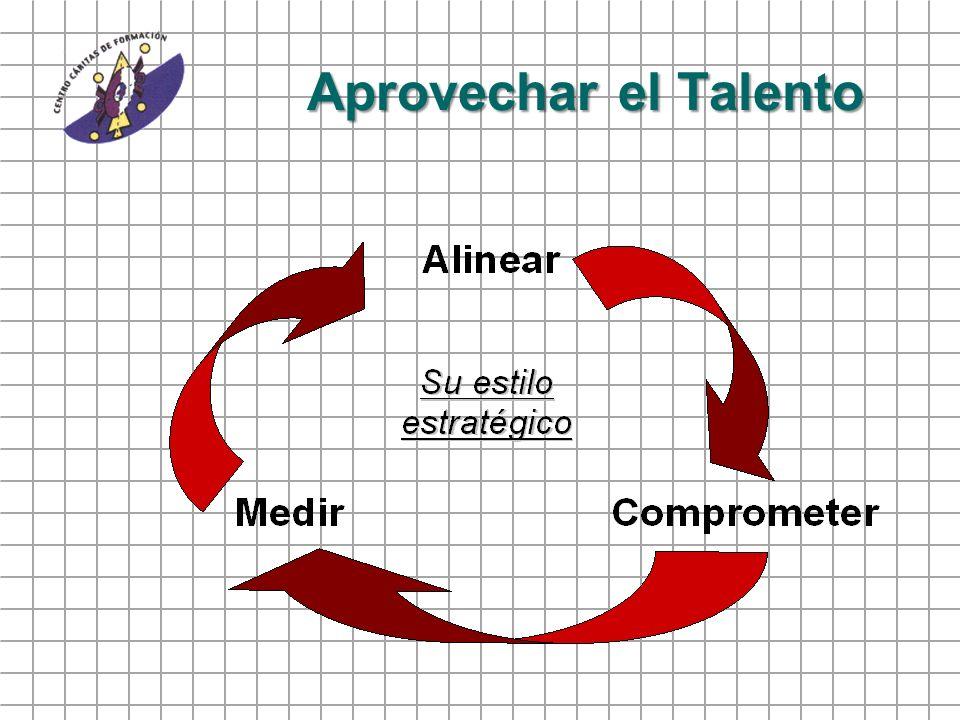 Aprovechar el Talento