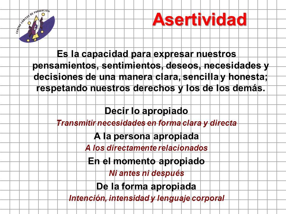 Asertividad Es la capacidad para expresar nuestros pensamientos, sentimientos, deseos, necesidades y decisiones de una manera clara, sencilla y honest