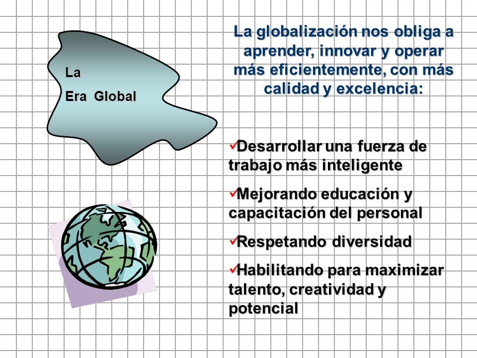 La Era Global La globalización nos obliga a aprender, innovar y operar más eficientemente, con más calidad y excelencia: Desarrollar una fuerza de tra