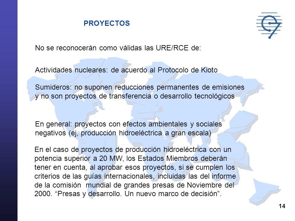 14 PROYECTOS No se reconocerán como válidas las URE/RCE de: Sumideros: no suponen reducciones permanentes de emisiones y no son proyectos de transfere