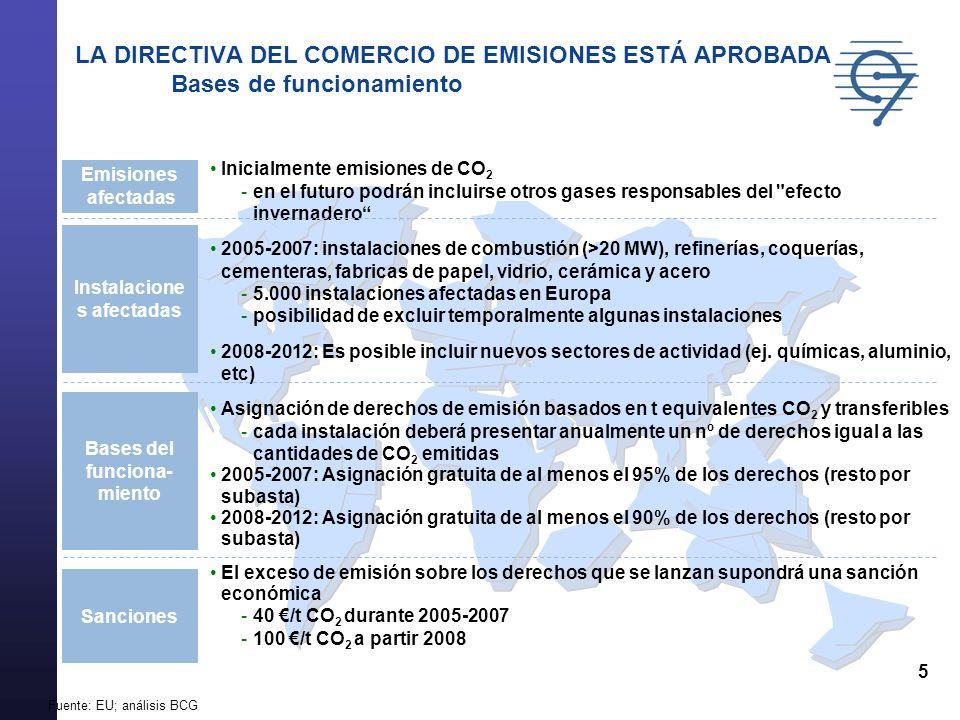 5 LA DIRECTIVA DEL COMERCIO DE EMISIONES ESTÁ APROBADA Bases de funcionamiento Inicialmente emisiones de CO 2 -en el futuro podrán incluirse otros gas