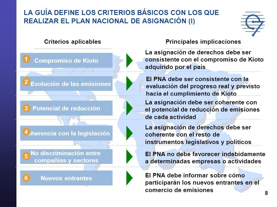 8 LA GUÍA DEFINE LOS CRITERIOS BÁSICOS CON LOS QUE REALIZAR EL PLAN NACIONAL DE ASIGNACIÓN (I) Criterios aplicablesPrincipales implicaciones Compromis